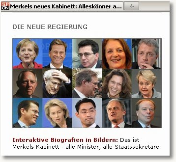 Spon Kabinett